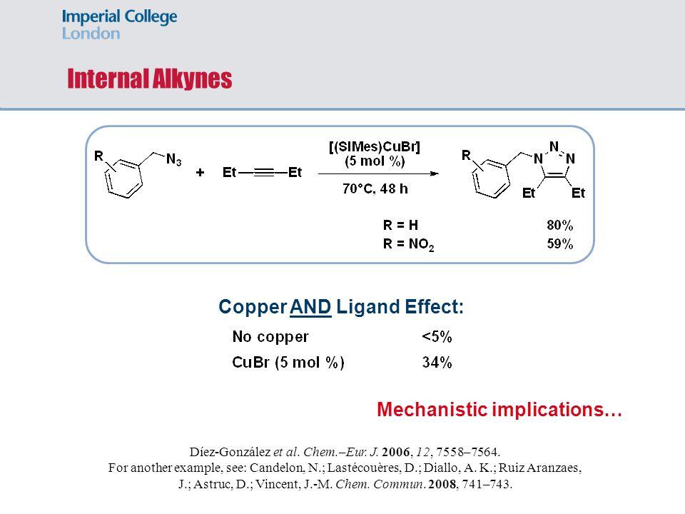 Díez-González et al. Chem.–Eur. J. 2006, 12, 7558–7564.