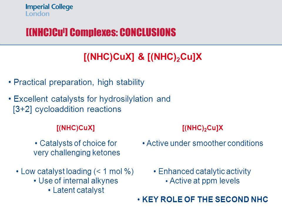 [(NHC)CuI] Complexes: CONCLUSIONS