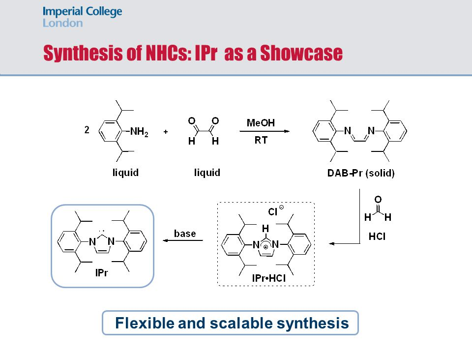 Synthesis of NHCs: IPr as a Showcase