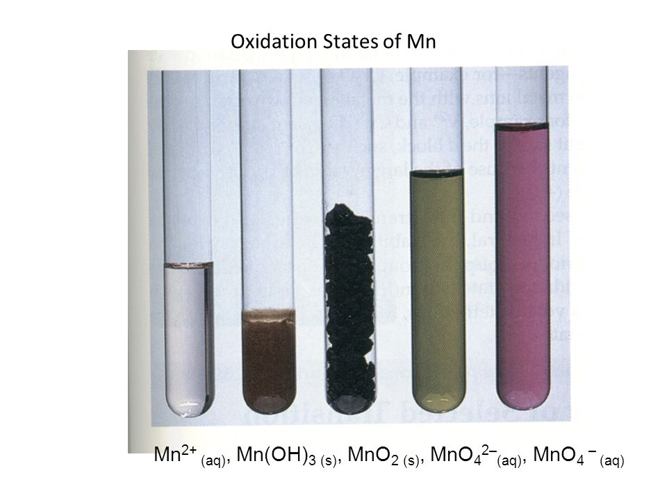 Oxidation States of Mn Mn2+ (aq), Mn(OH)3 (s), MnO2 (s), MnO42–(aq), MnO4 – (aq) Left to right: Mn2+, Mn(OH)3(s), MnO2(s), MnO42–(aq), MnO4–(aq)