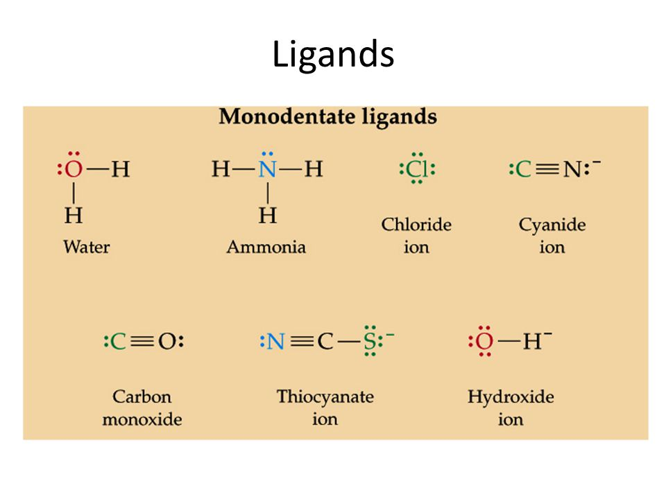 Ligands