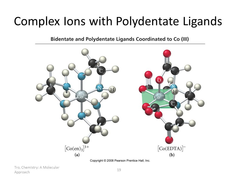 Complex Ions with Polydentate Ligands