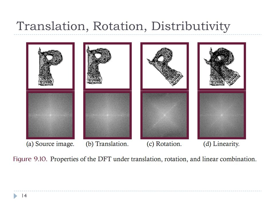 Translation, Rotation, Distributivity