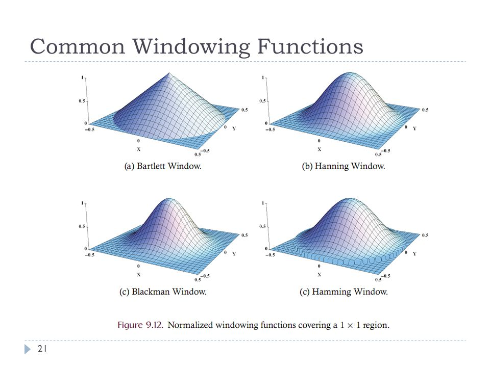 Common Windowing Functions