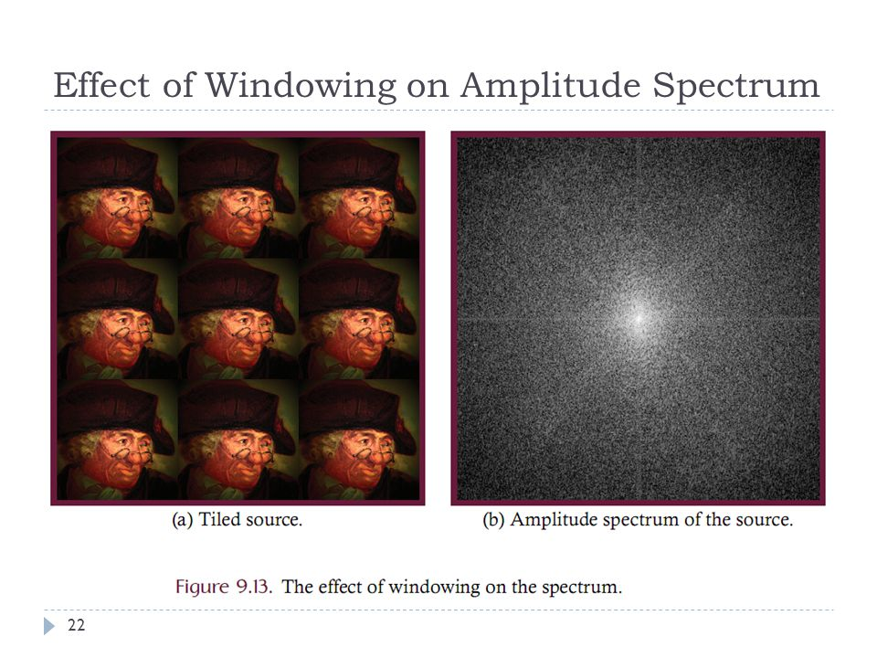 Effect of Windowing on Amplitude Spectrum