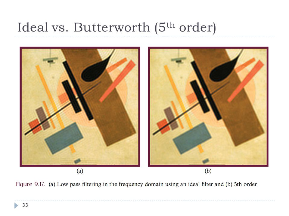 Ideal vs. Butterworth (5th order)
