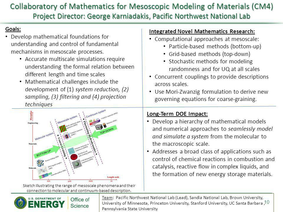 Collaboratory of Mathematics for Mesoscopic Modeling of Materials (CM4) Project Director: George Karniadakis, Pacific Northwest National Lab