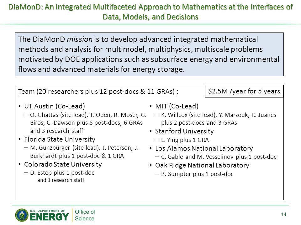 DiaMonD: An Integrated Multifaceted Approach to Mathematics at the Interfaces of Data, Models, and Decisions