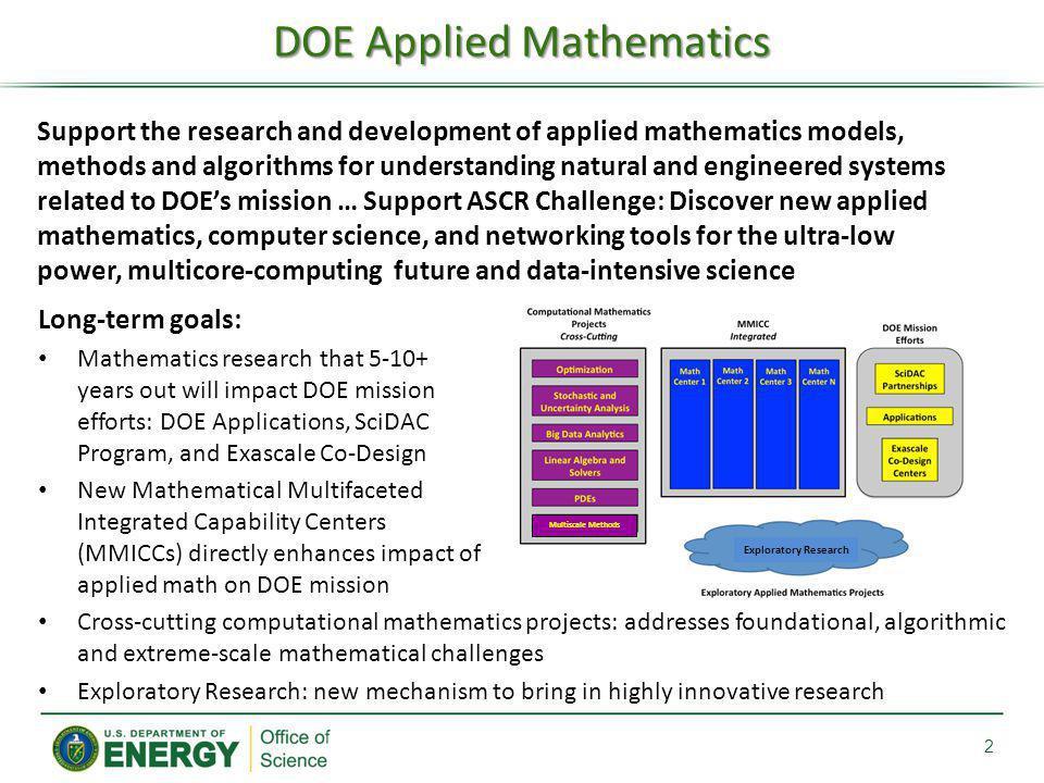 DOE Applied Mathematics