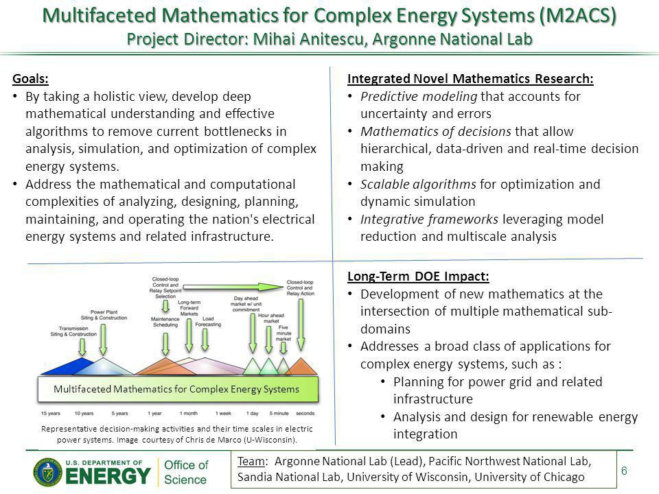 Multifaceted Mathematics for Complex Energy Systems