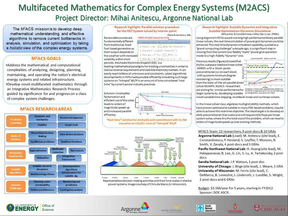 Multifaceted Mathematics for Complex Energy Systems (M2ACS) Project Director: Mihai Anitescu, Argonne National Lab
