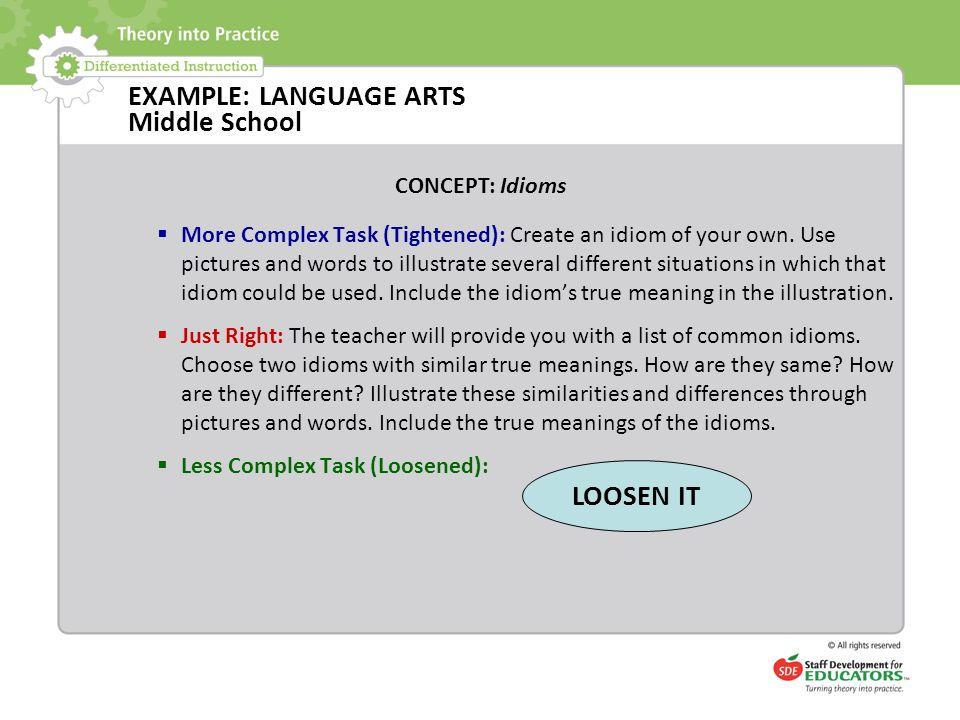 EXAMPLE: LANGUAGE ARTS Middle School