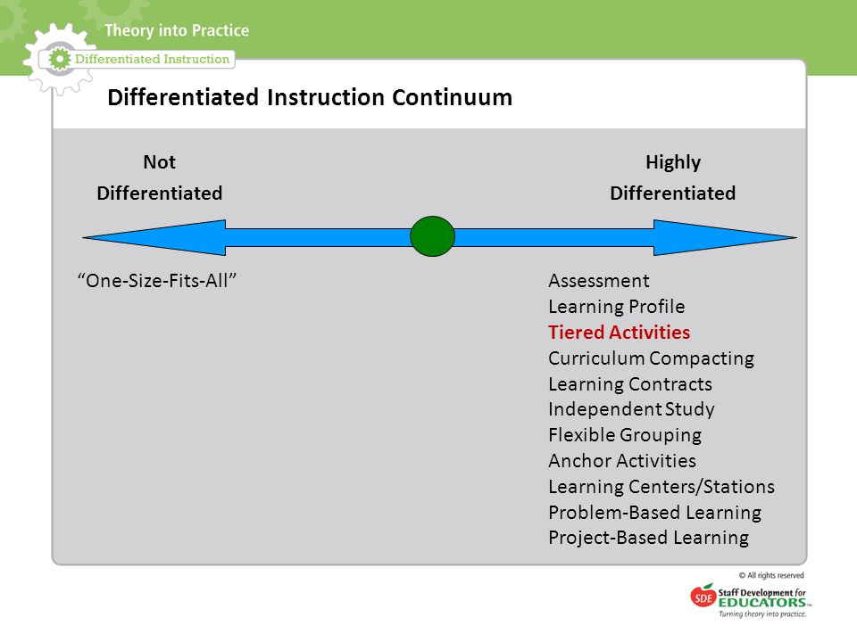 Differentiated Instruction Continuum