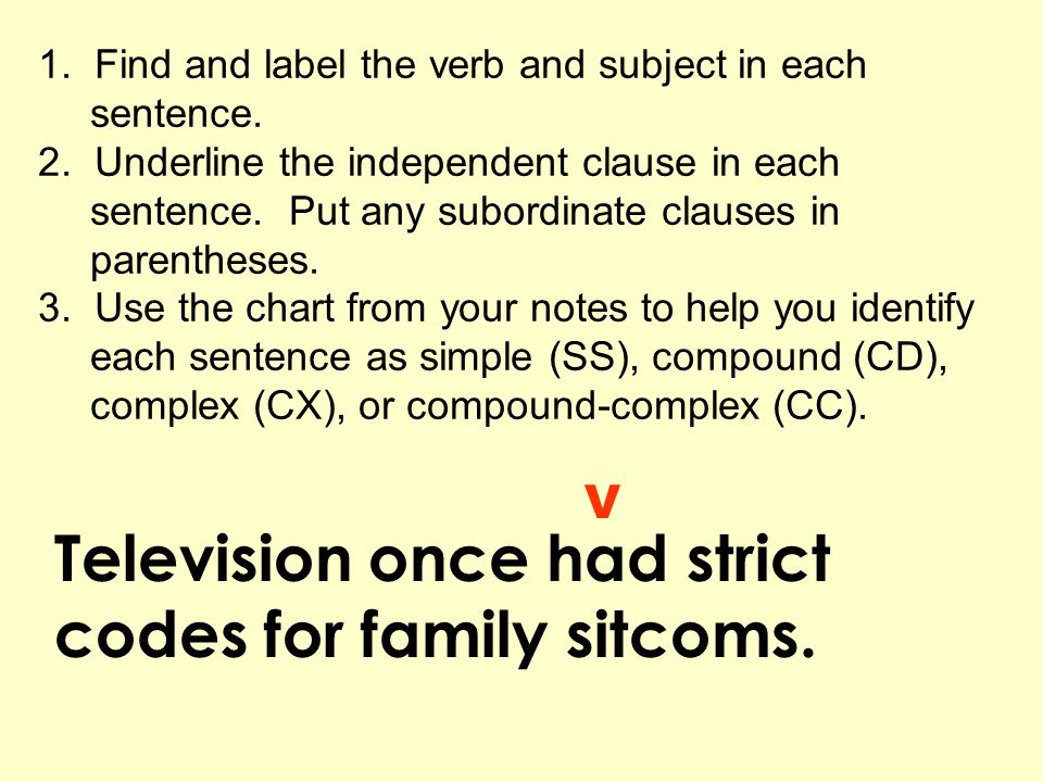 Television once had strict codes for family sitcoms.