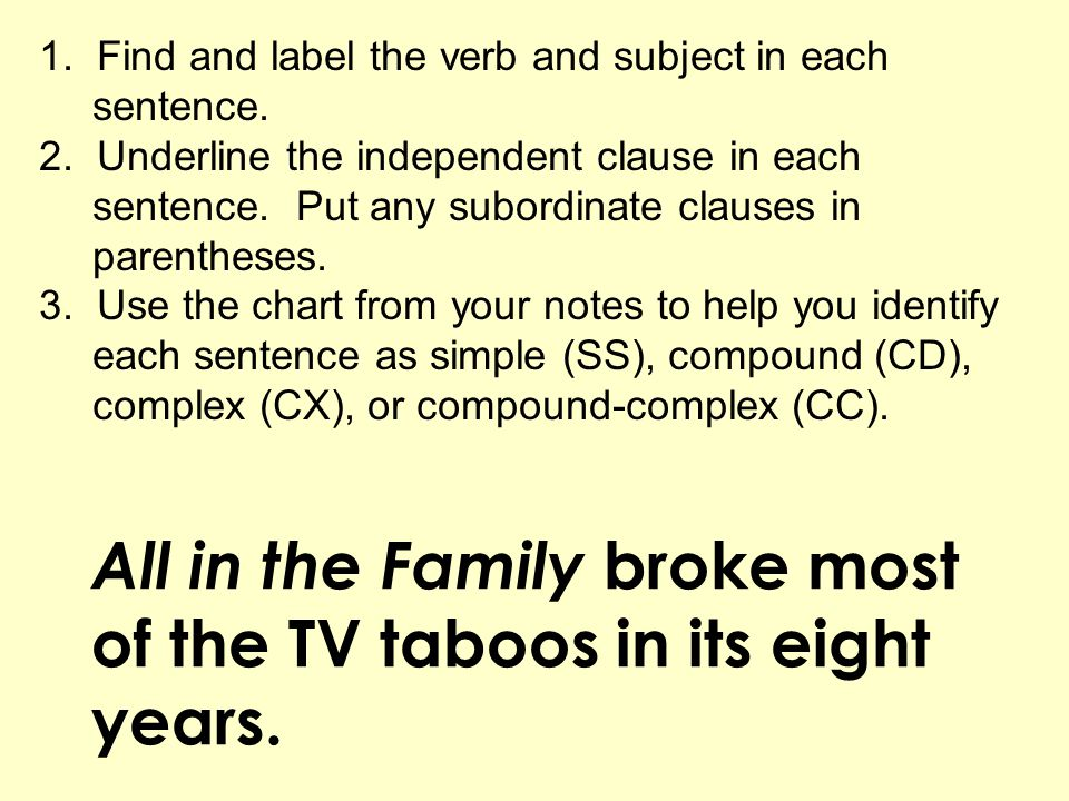 All in the Family broke most of the TV taboos in its eight years.
