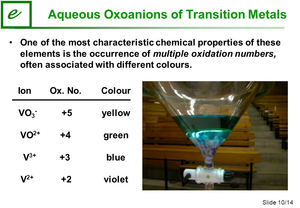 Aqueous Oxoanions of Transition Metals
