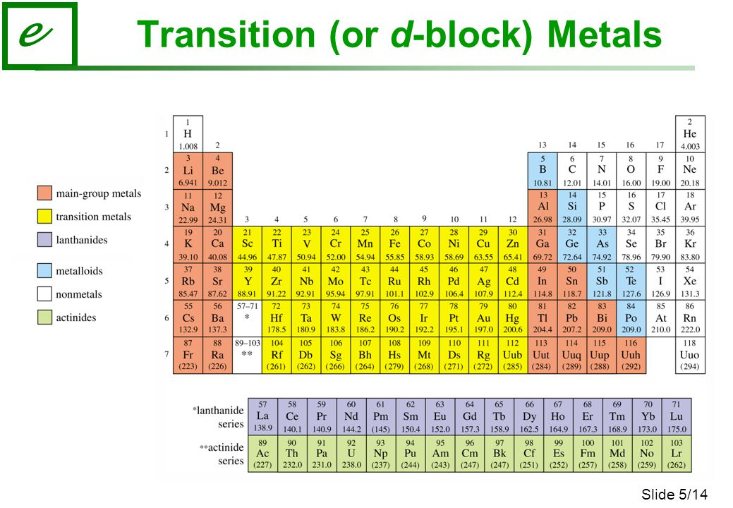 Transition (or d-block) Metals