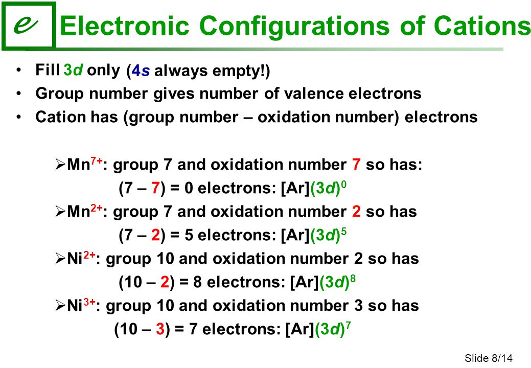 Electronic Configurations of Cations