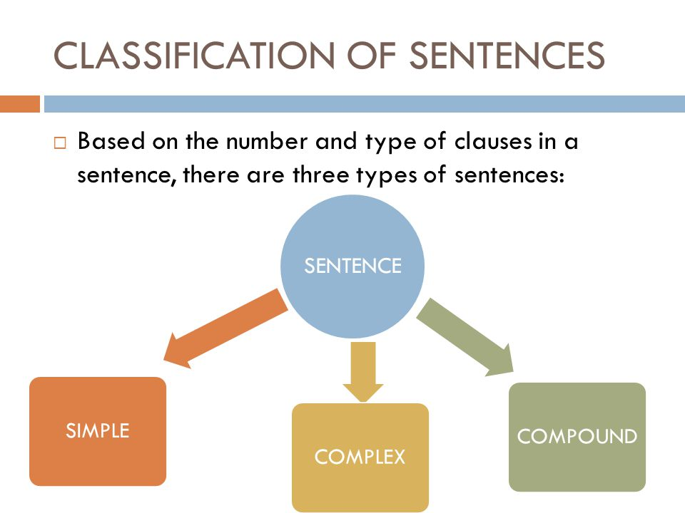 CLASSIFICATION OF SENTENCES