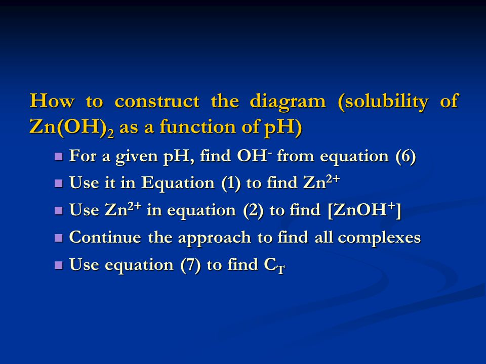 How to construct the diagram (solubility of Zn(OH)2 as a function of pH)
