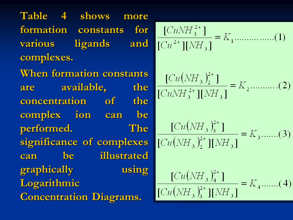 Table 4 shows more formation constants for various ligands and complexes.