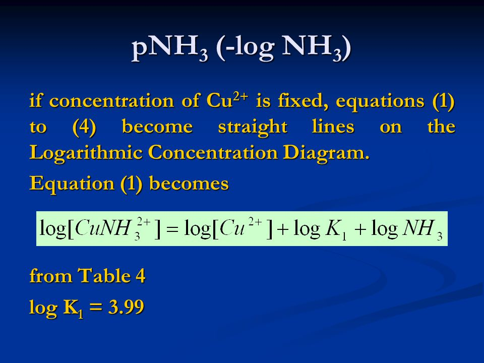 pNH3 (-log NH3) if concentration of Cu2+ is fixed, equations (1) to (4) become straight lines on the Logarithmic Concentration Diagram.