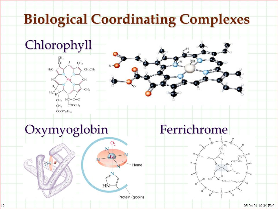 Biological Coordinating Complexes