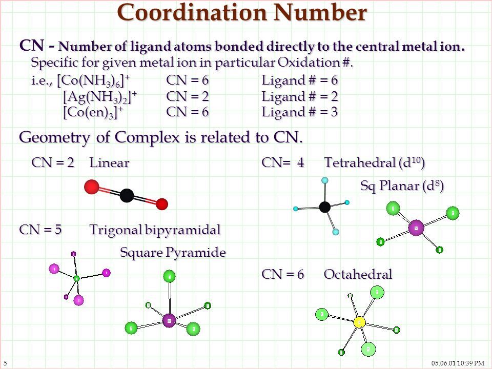Coordination Number CN - Number of ligand atoms bonded directly to the central metal ion. Specific for given metal ion in particular Oxidation #.