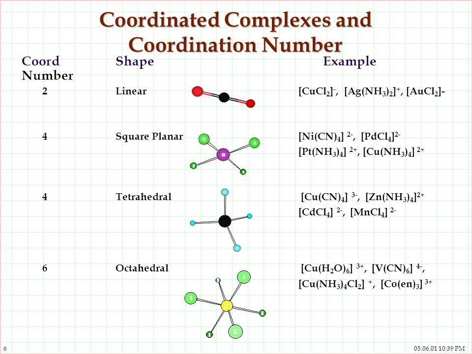 Coordinated Complexes and Coordination Number