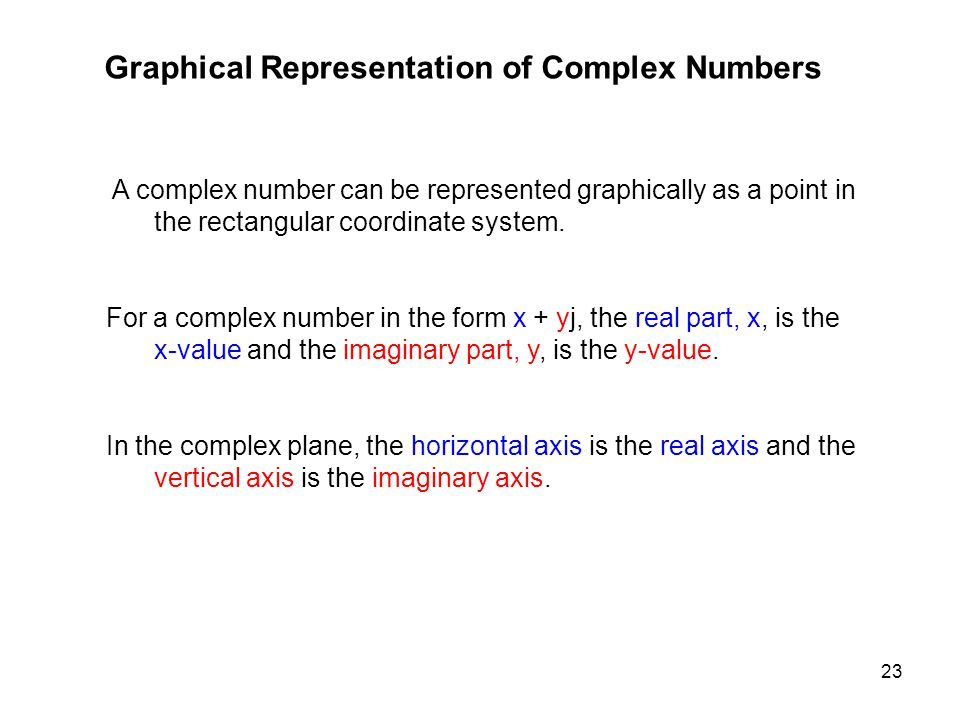 Graphical Representation of Complex Numbers