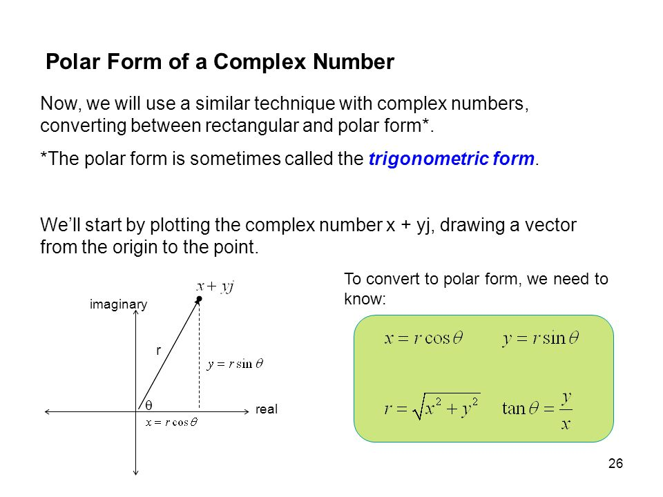 Polar Form of a Complex Number