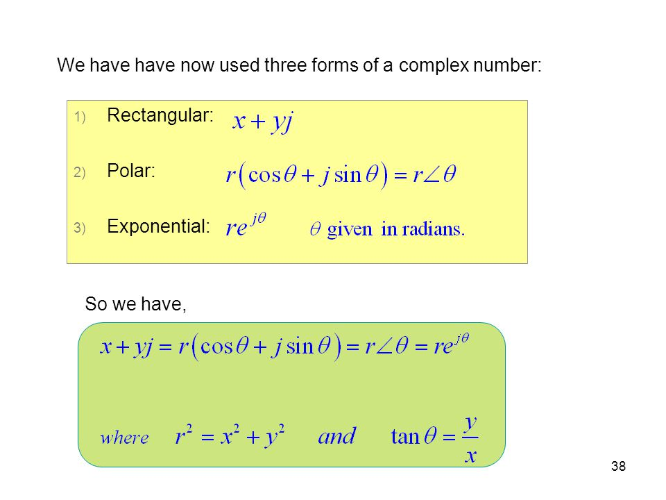 We have have now used three forms of a complex number: