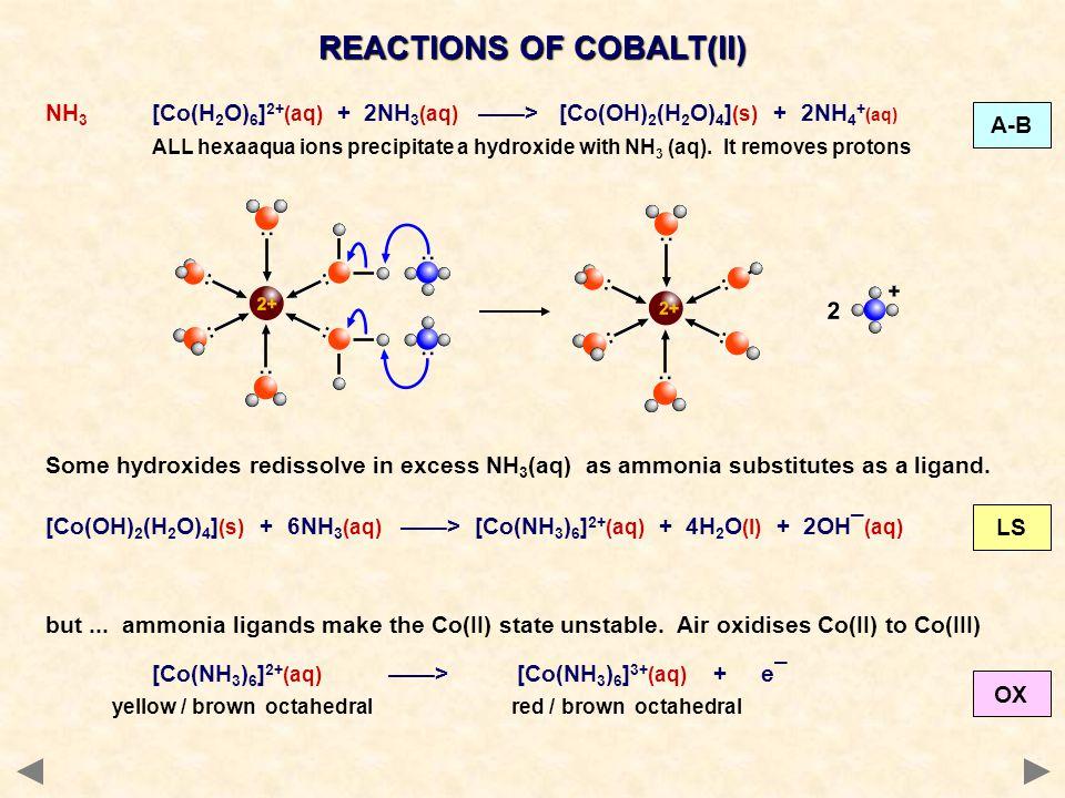 REACTIONS OF COBALT(II)