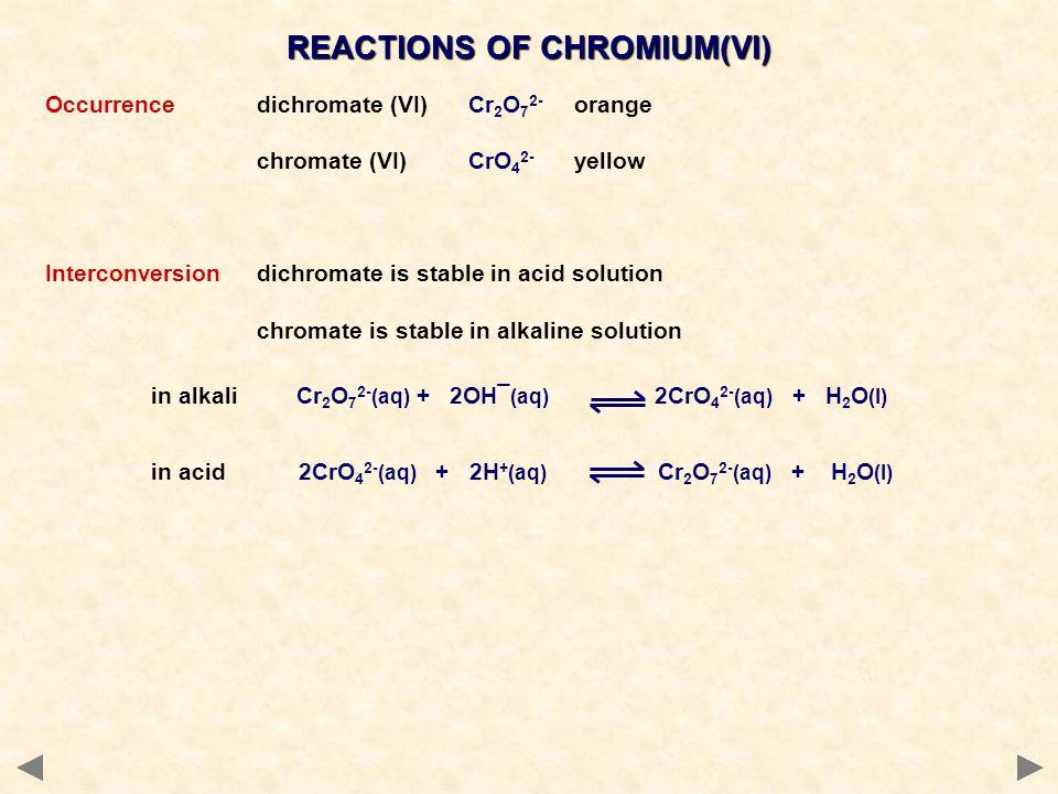 REACTIONS OF CHROMIUM(VI)
