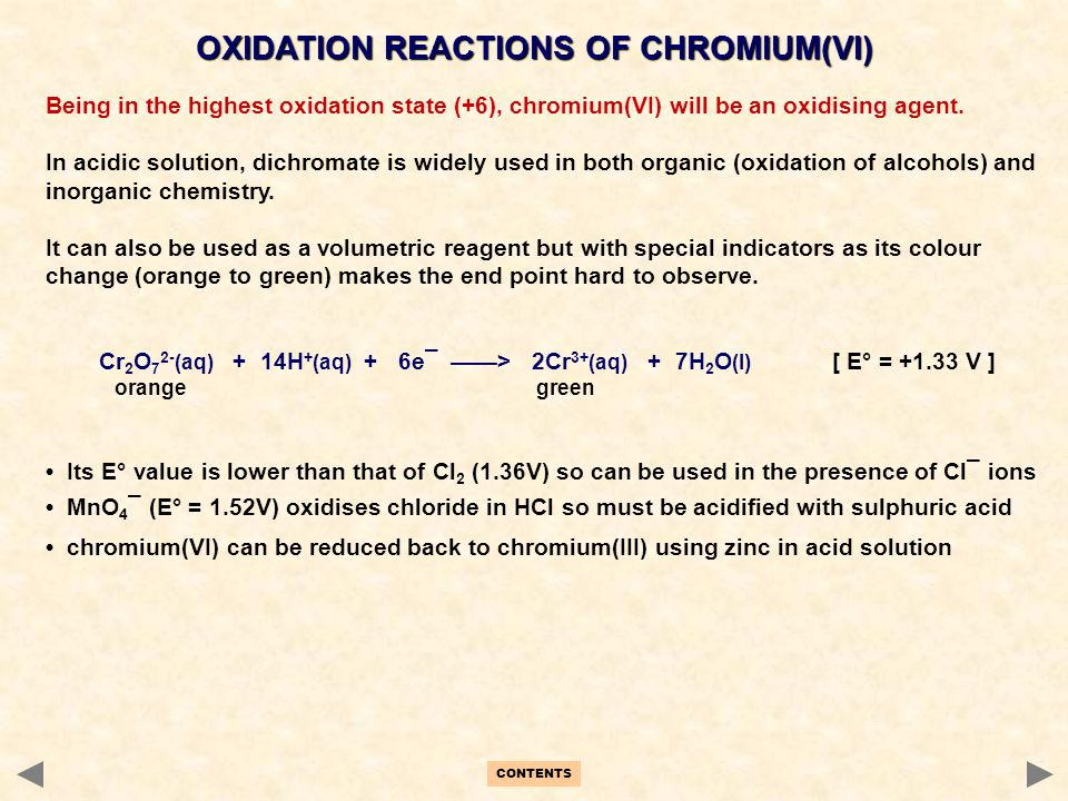 OXIDATION REACTIONS OF CHROMIUM(VI)