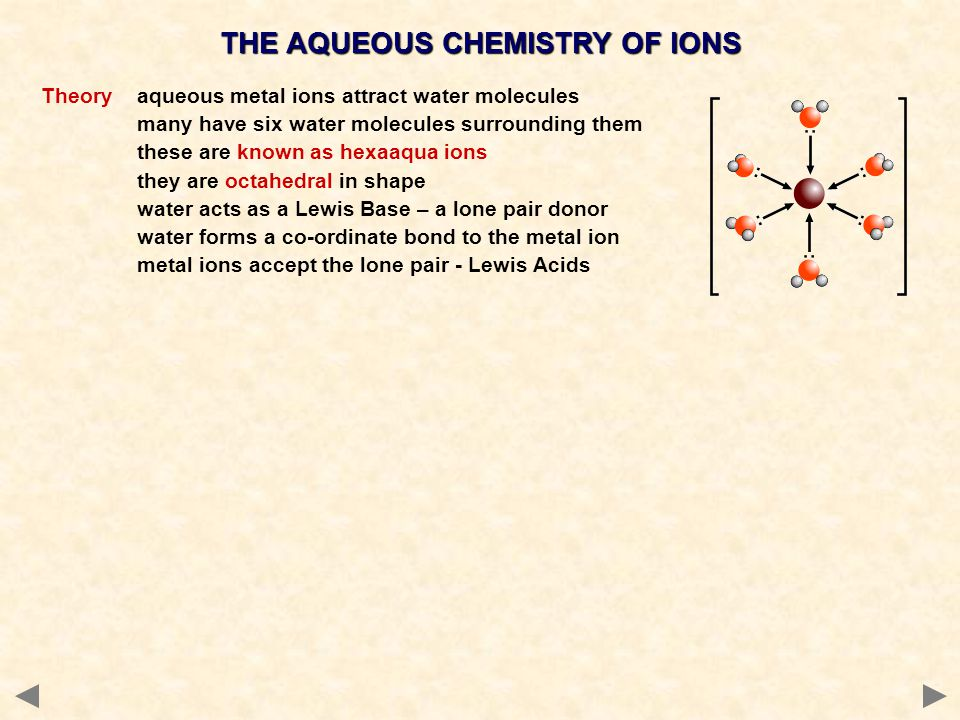 THE AQUEOUS CHEMISTRY OF IONS