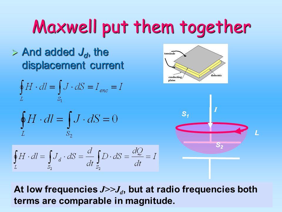 Maxwell put them together
