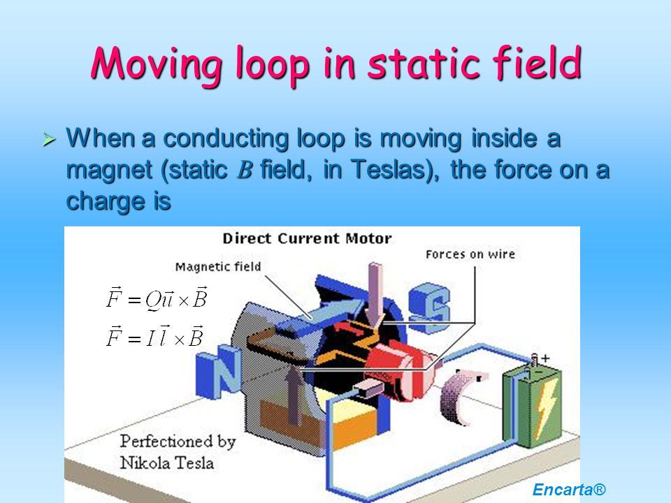Moving loop in static field