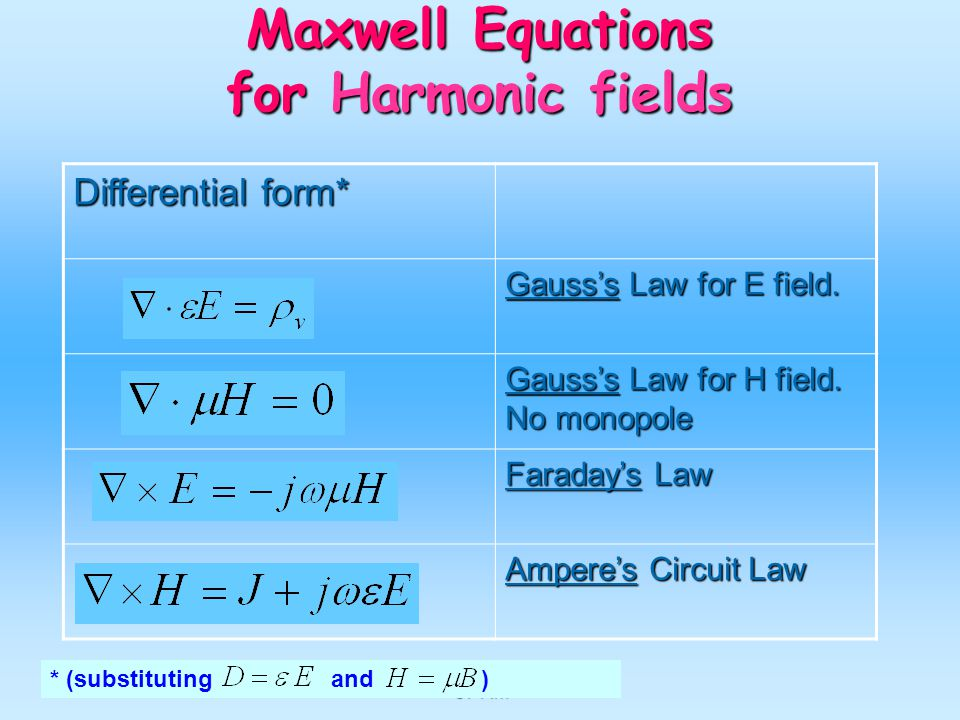Maxwell Equations for Harmonic fields