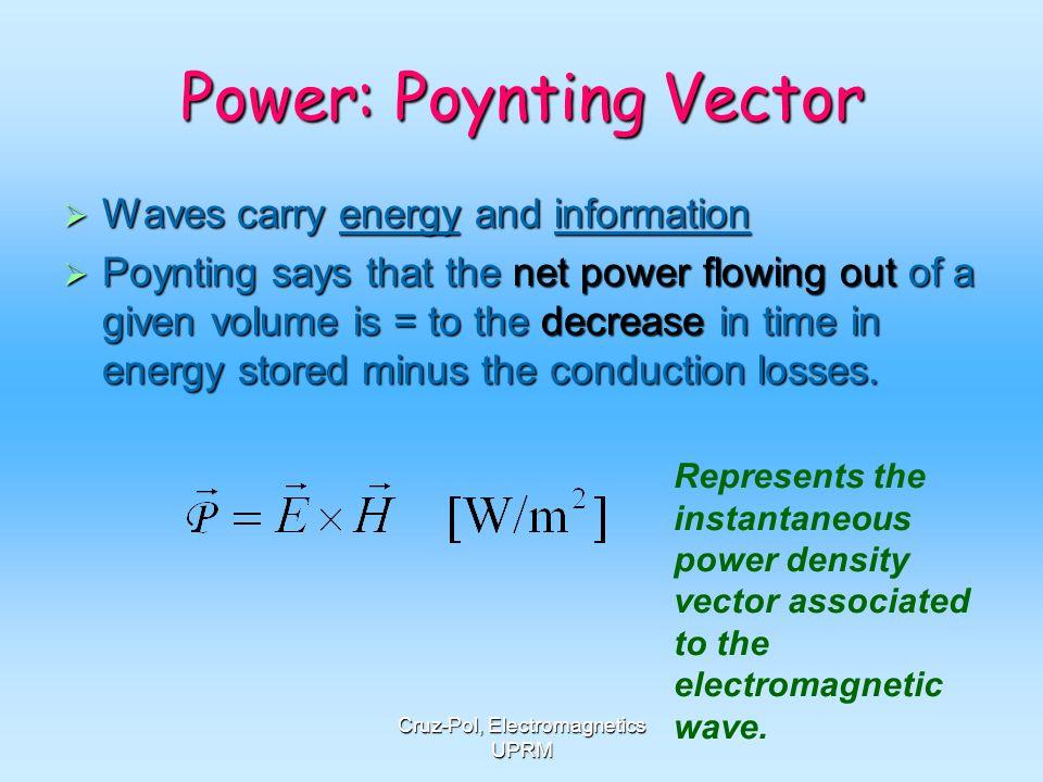 Power: Poynting Vector