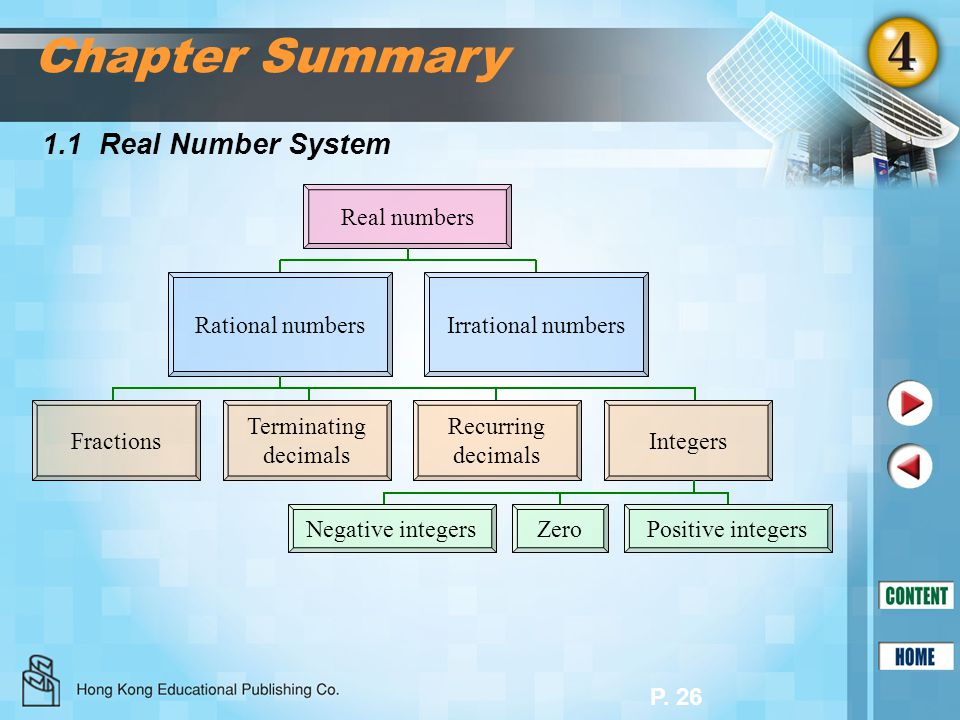 Chapter Summary 1.1 Real Number System Real numbers Rational numbers