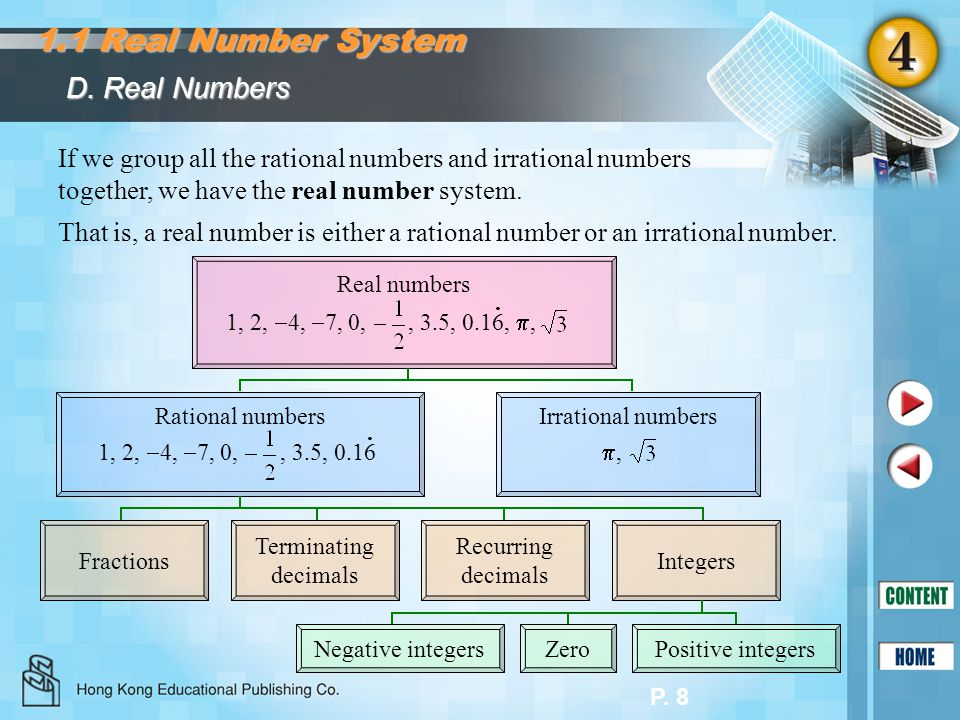 1.1 Real Number System D. Real Numbers