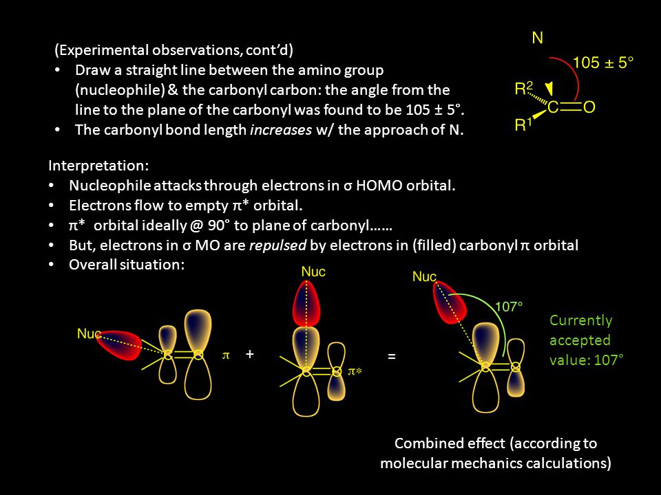 Combined effect (according to molecular mechanics calculations)