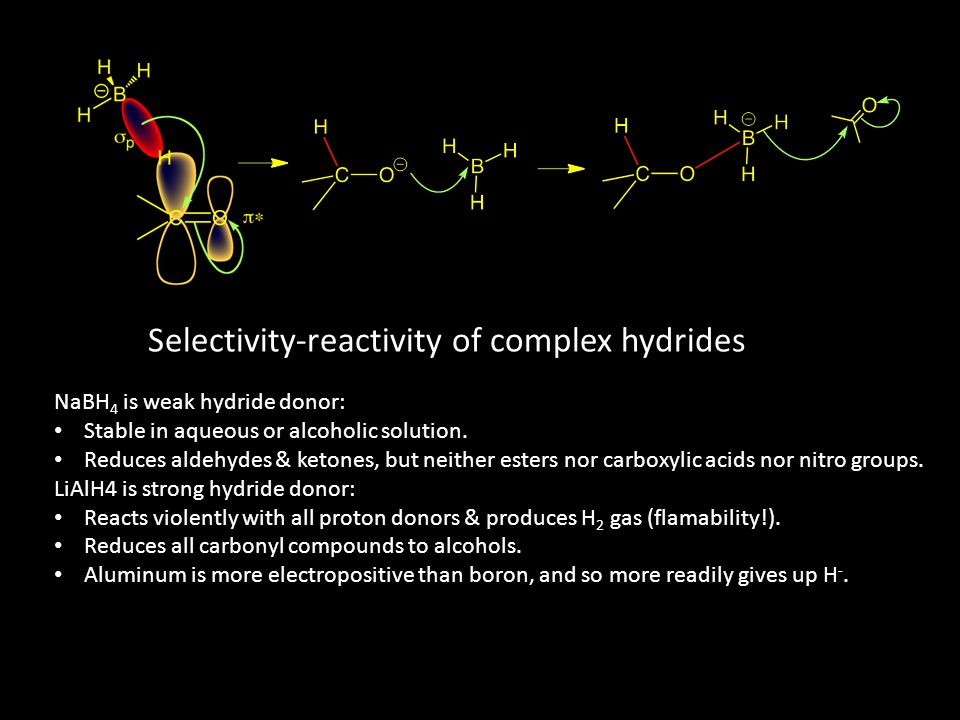 Selectivity-reactivity of complex hydrides