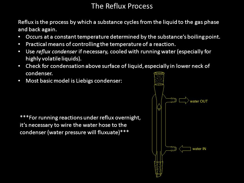 The Reflux Process Reflux is the process by which a substance cycles from the liquid to the gas phase and back again.