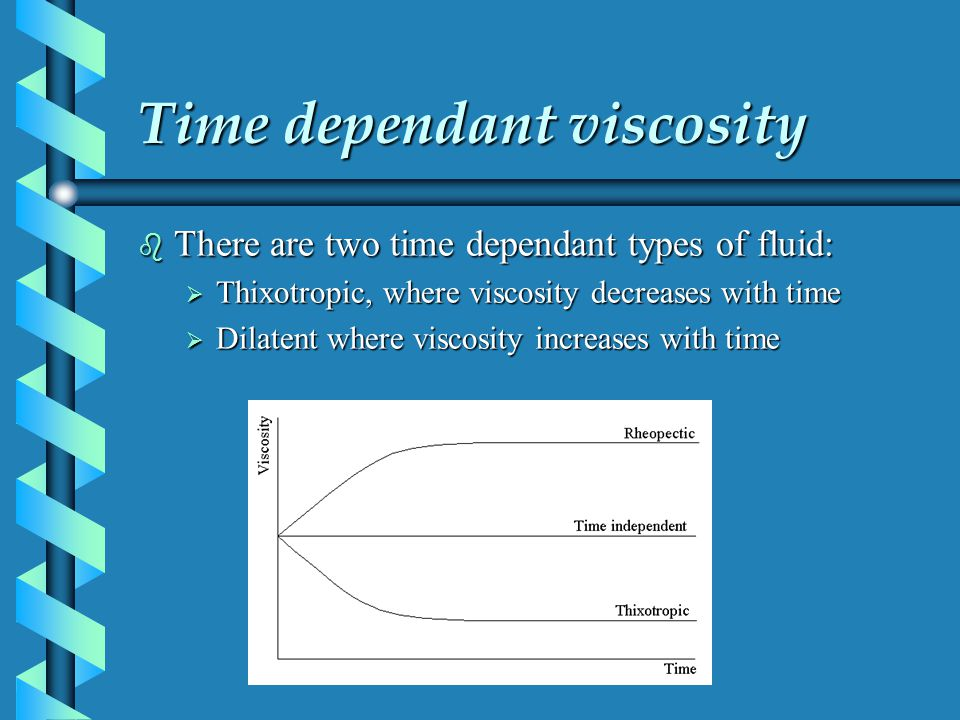 Time dependant viscosity