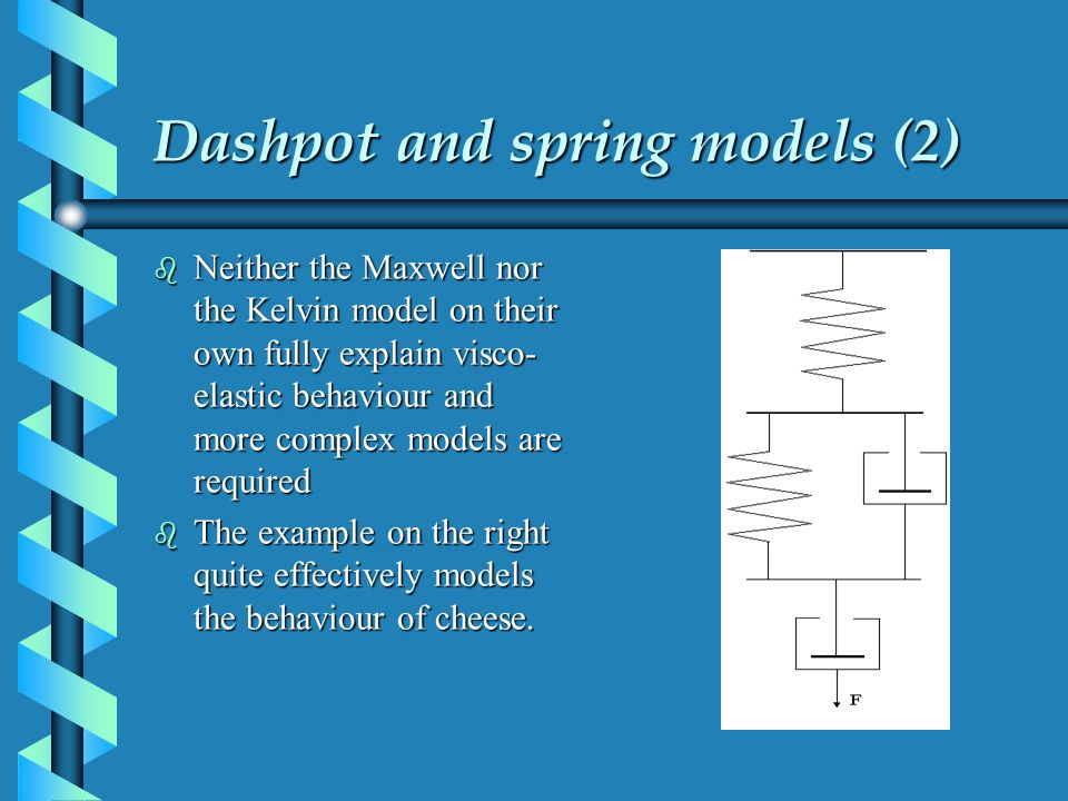 Dashpot and spring models (2)