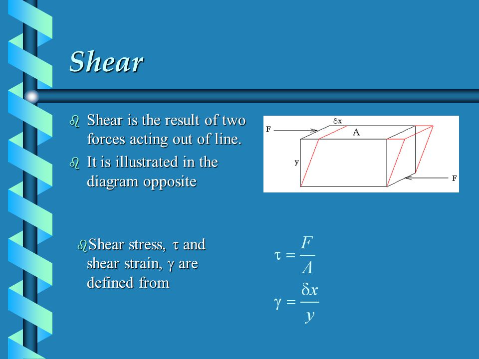 Shear Shear is the result of two forces acting out of line.