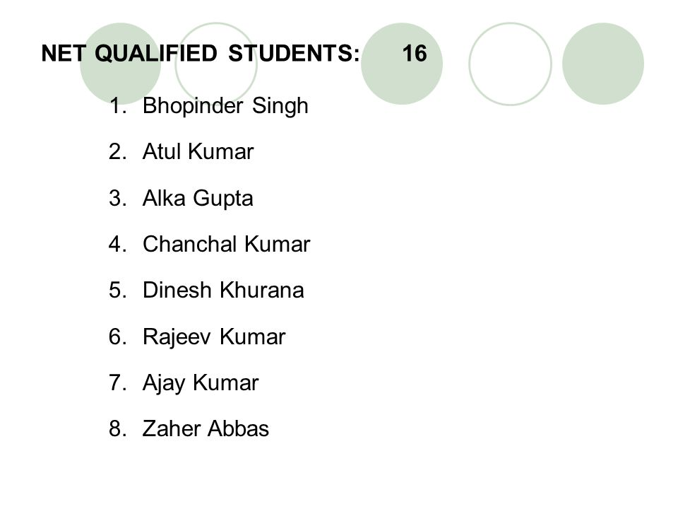 NET QUALIFIED STUDENTS: 16