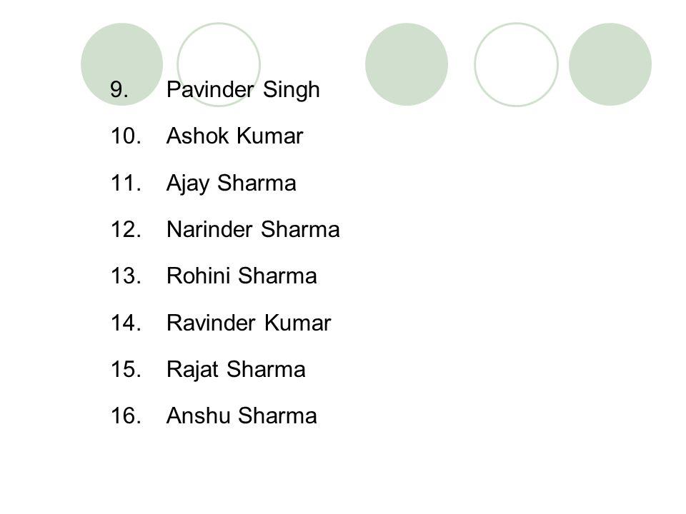 Pavinder Singh Ashok Kumar. Ajay Sharma. Narinder Sharma. Rohini Sharma. Ravinder Kumar. Rajat Sharma.